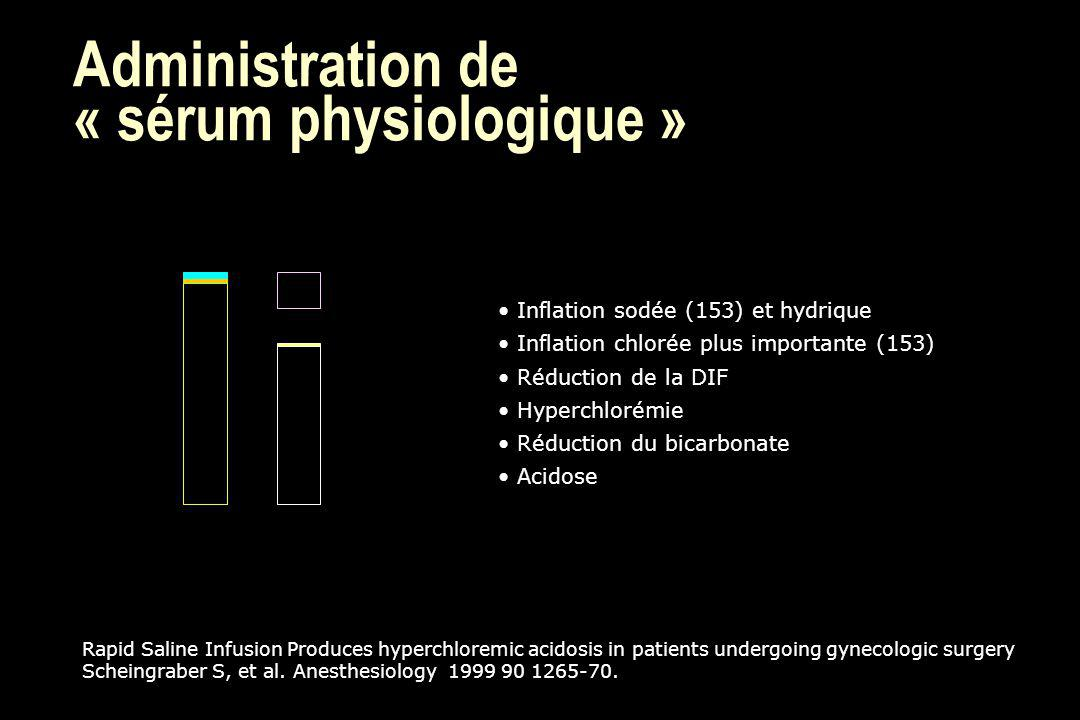 Administration de « sérum physiologique »