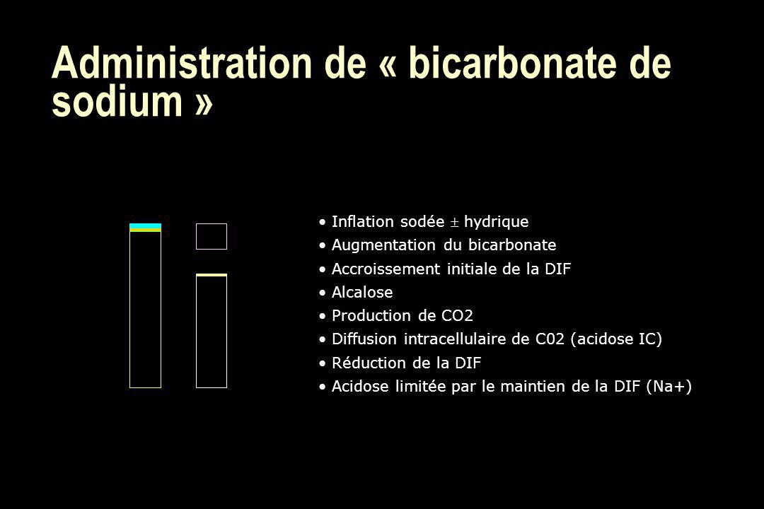 Administration de « bicarbonate de sodium »