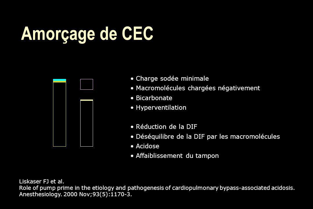 Amorçage de CEC Charge sodée minimale