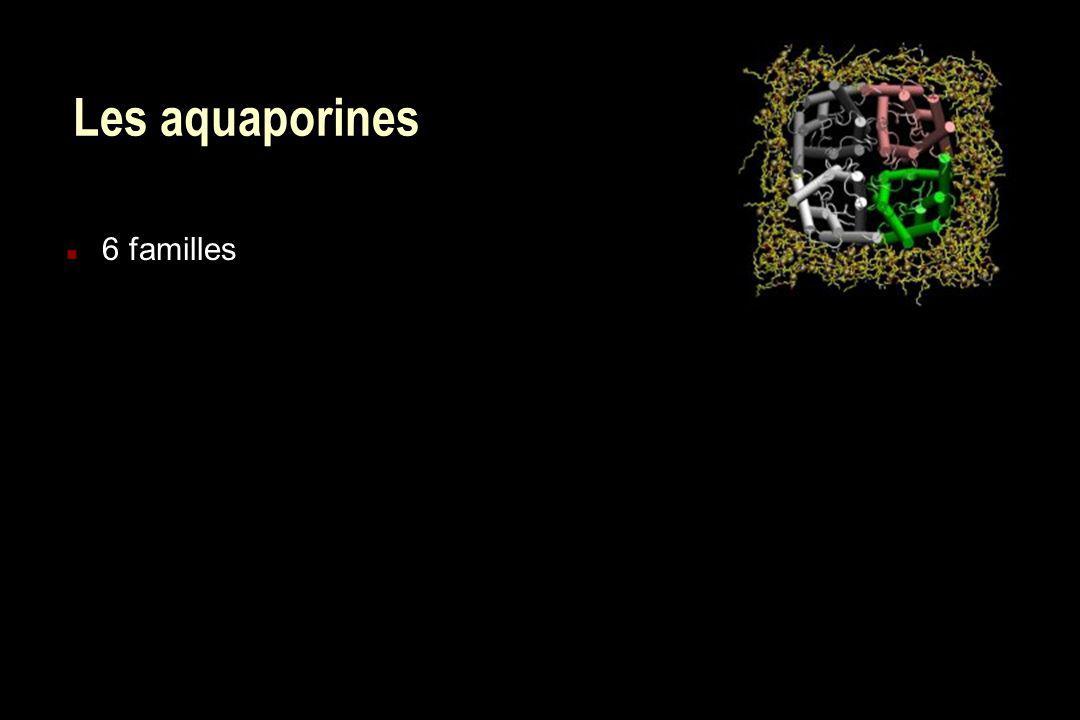 01/04/2017 Les aquaporines 6 familles