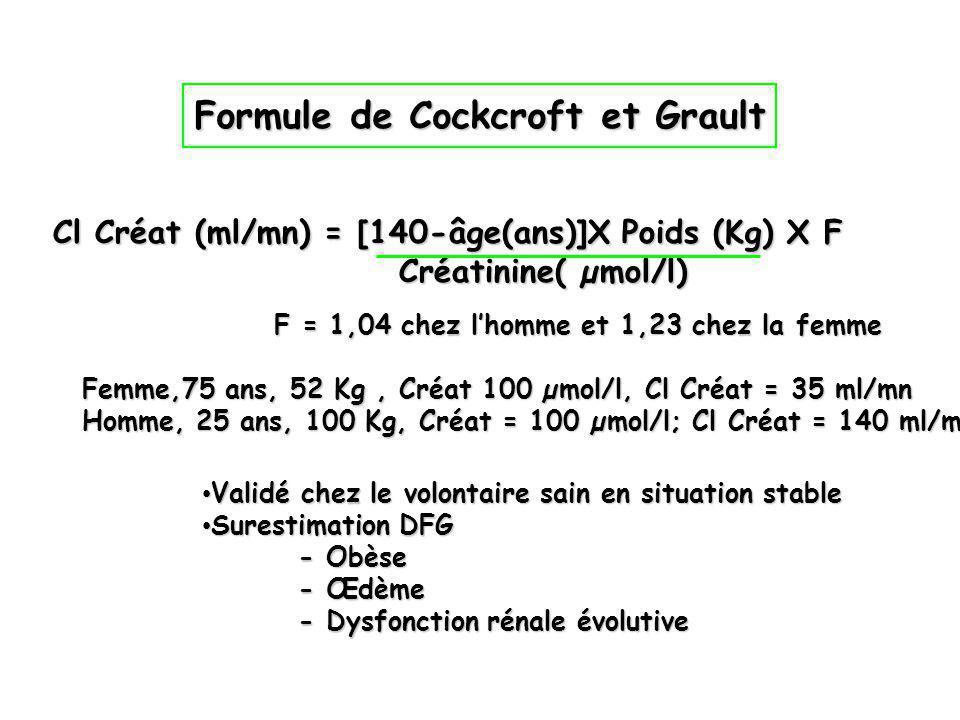 Formule de Cockcroft et Grault