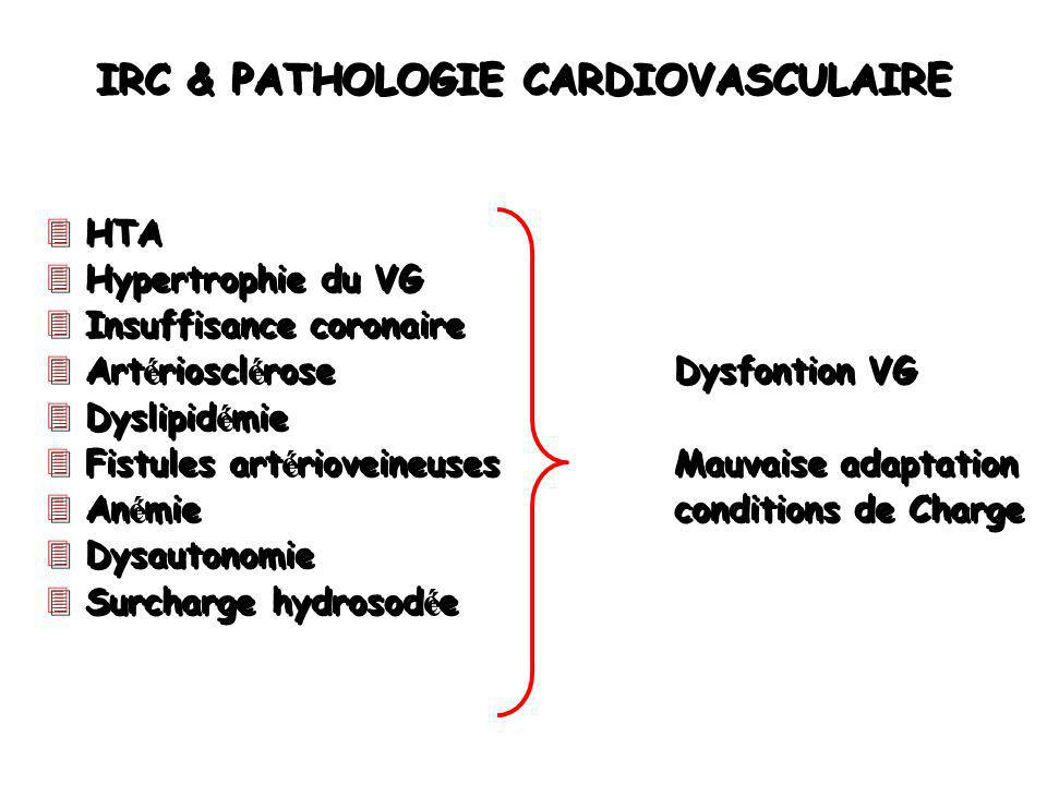 IRC & PATHOLOGIE CARDIOVASCULAIRE
