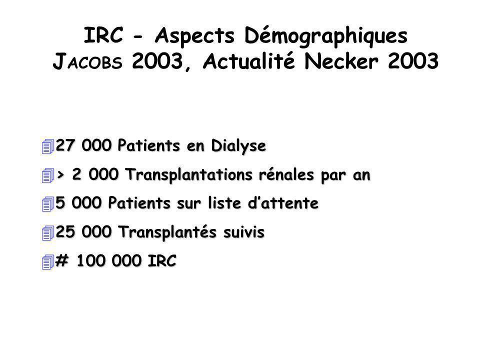 IRC - Aspects Démographiques JACOBS 2003, Actualité Necker 2003