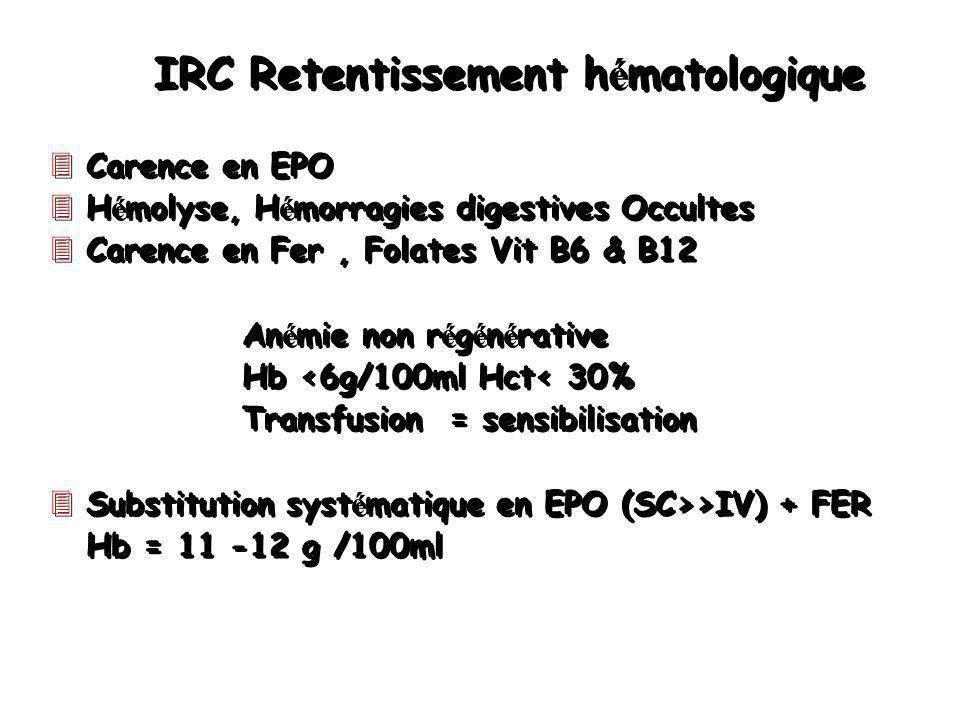 IRC Retentissement hématologique