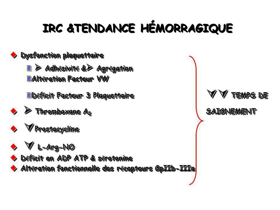 IRC &TENDANCE HÉMORRAGIQUE