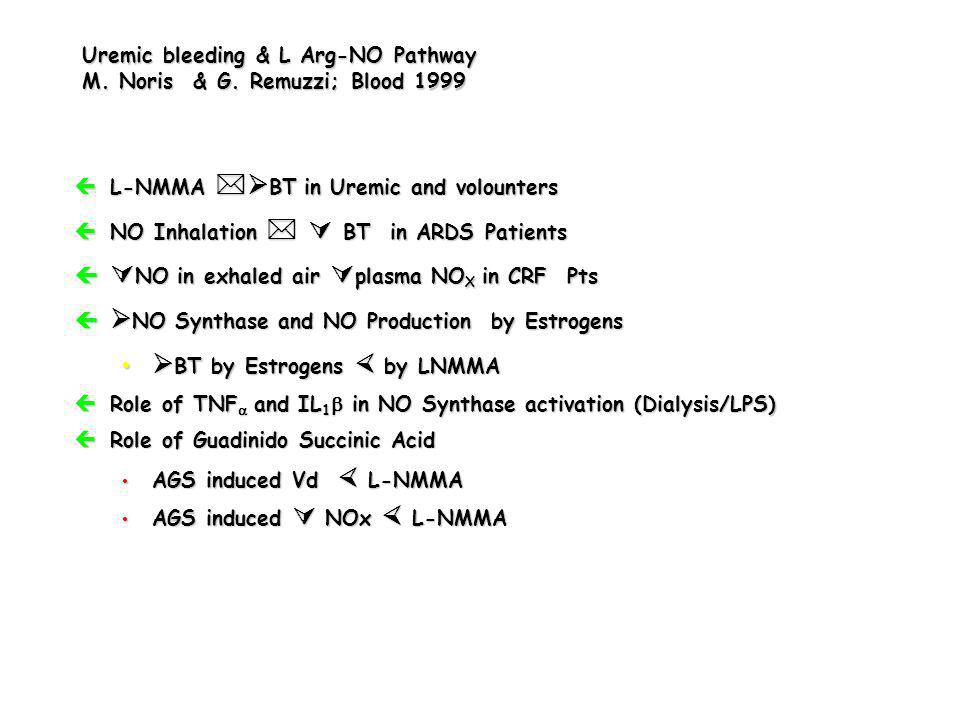 Uremic bleeding & L Arg-NO Pathway M. Noris & G. Remuzzi; Blood 1999