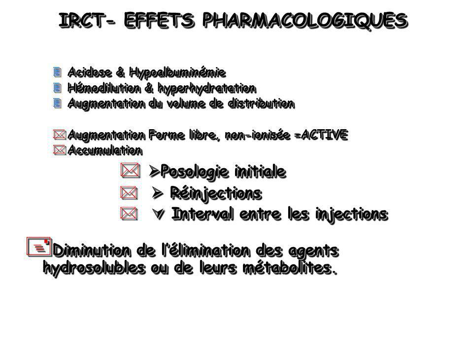 IRCT- EFFETS PHARMACOLOGIQUES