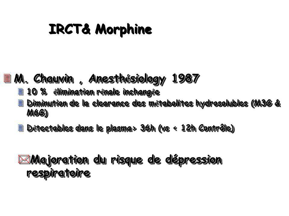 IRCT& Morphine M. Chauvin , Anesthésiology 1987