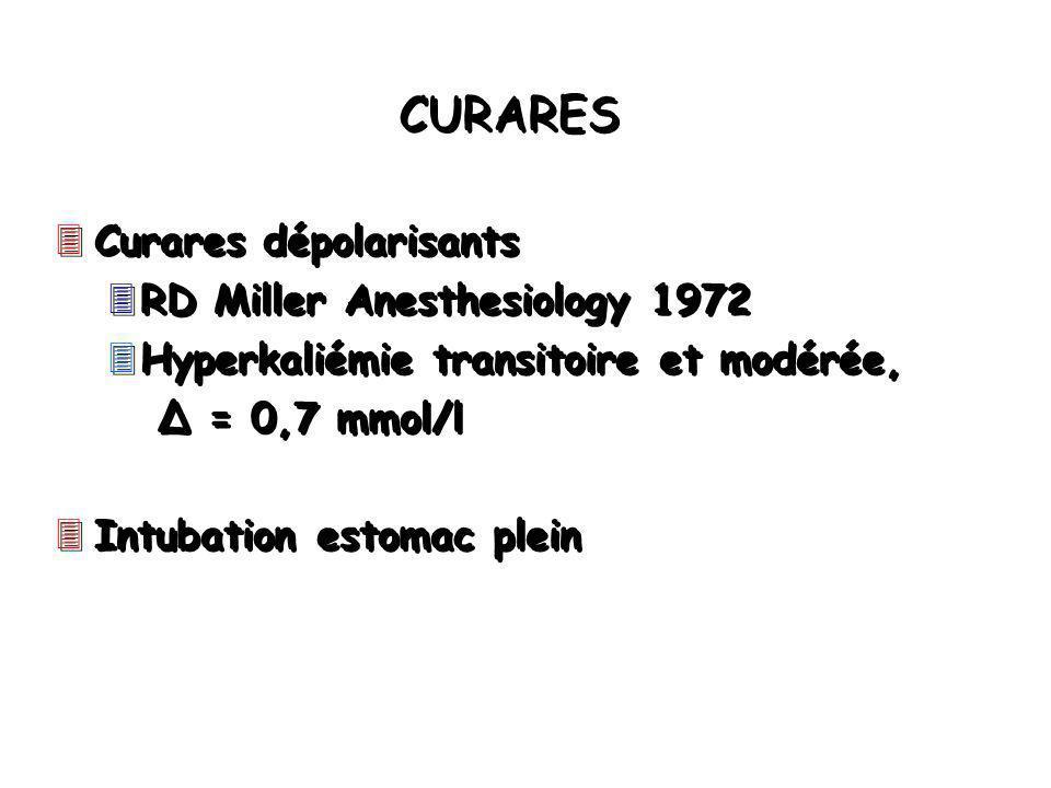 CURARES Curares dépolarisants RD Miller Anesthesiology 1972
