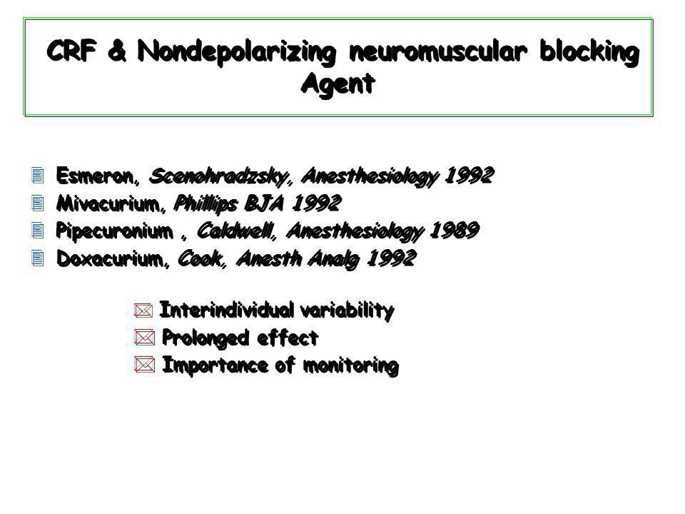 CRF & Nondepolarizing neuromuscular blocking Agent