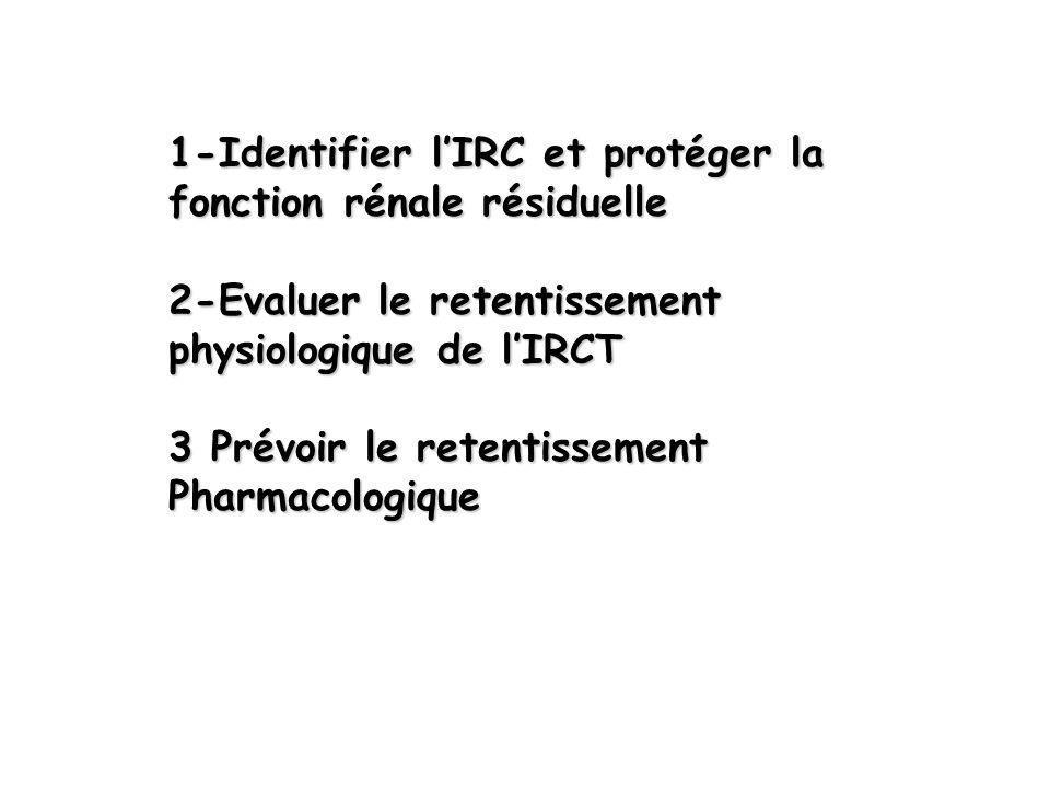 1-Identifier l'IRC et protéger la fonction rénale résiduelle 2-Evaluer le retentissement physiologique de l'IRCT 3 Prévoir le retentissement Pharmacologique