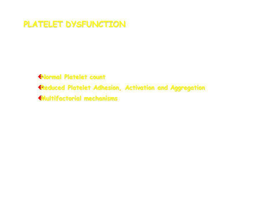 PLATELET DYSFUNCTION Normal Platelet count