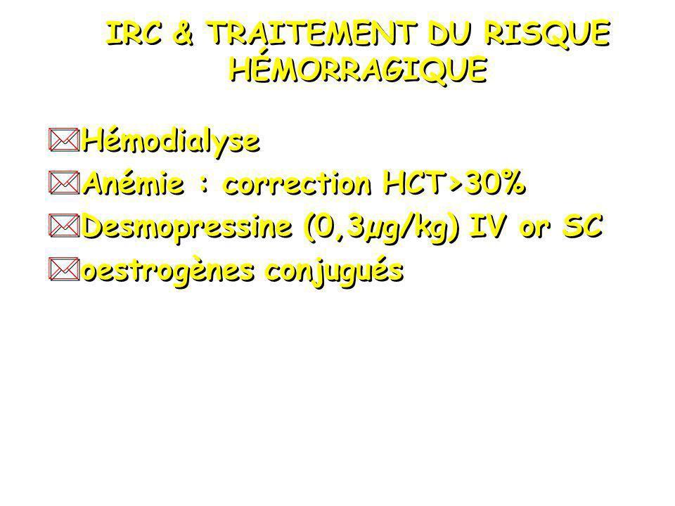 IRC & TRAITEMENT DU RISQUE HÉMORRAGIQUE