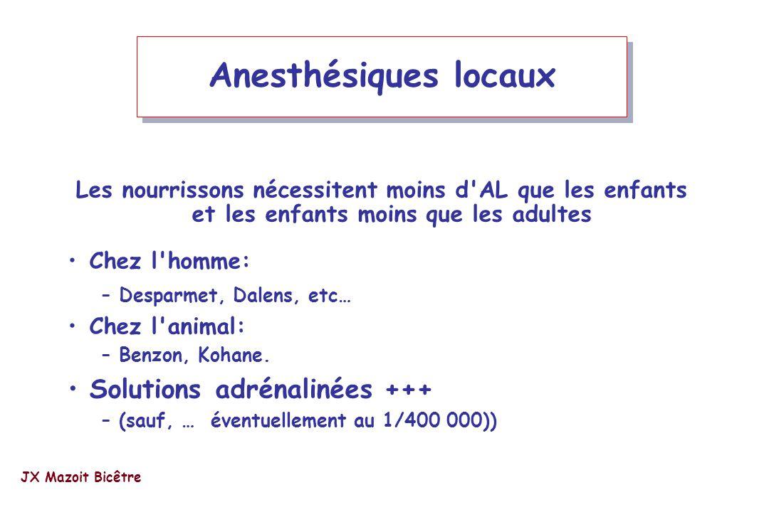 Anesthésiques locaux Solutions adrénalinées +++