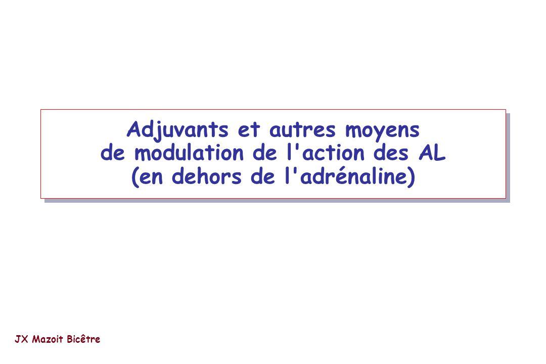 Adjuvants et autres moyens de modulation de l action des AL (en dehors de l adrénaline)