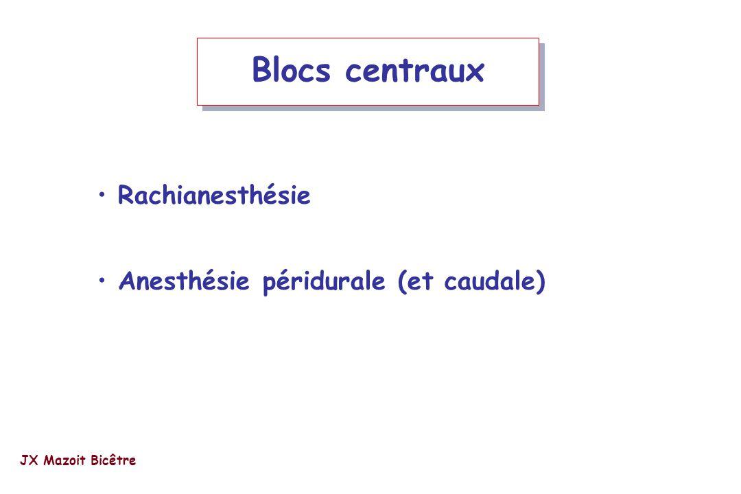 Blocs centraux Rachianesthésie Anesthésie péridurale (et caudale)