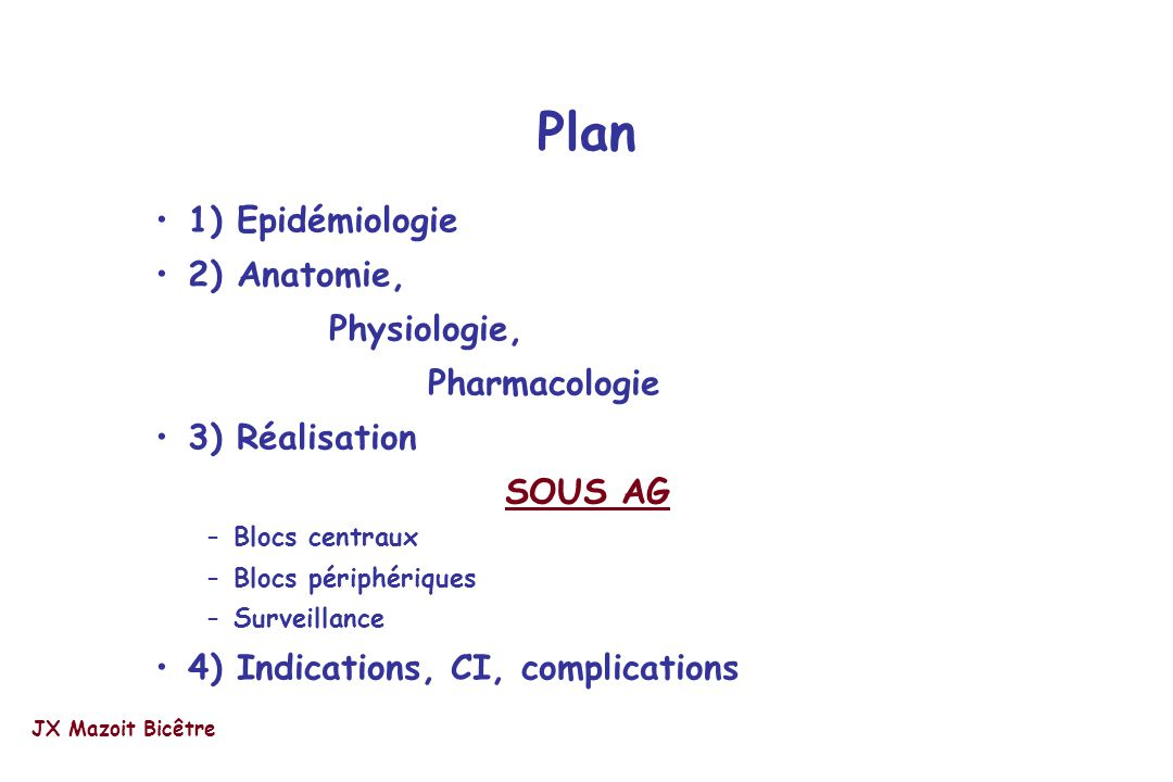 Plan 1) Epidémiologie 2) Anatomie, Physiologie, Pharmacologie