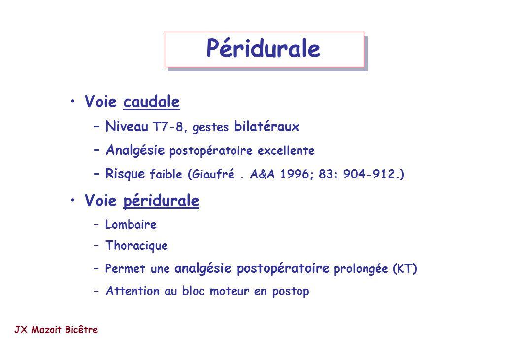 Péridurale Voie caudale Voie péridurale Niveau T7-8, gestes bilatéraux