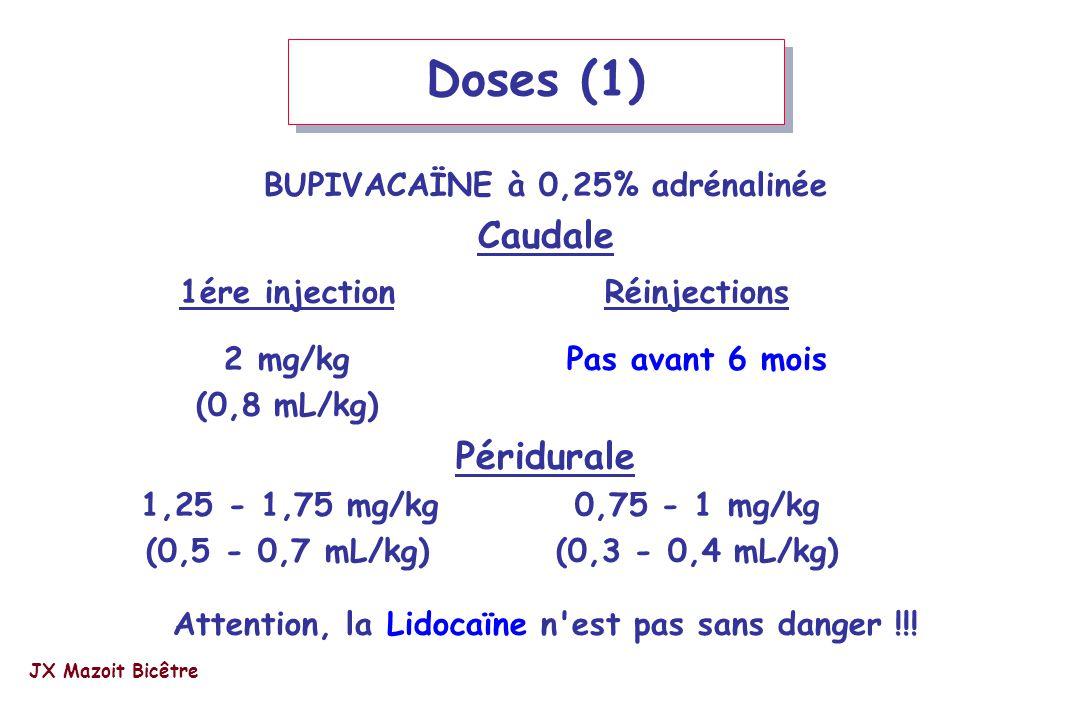 Doses (1) Caudale Péridurale BUPIVACAÏNE à 0,25% adrénalinée