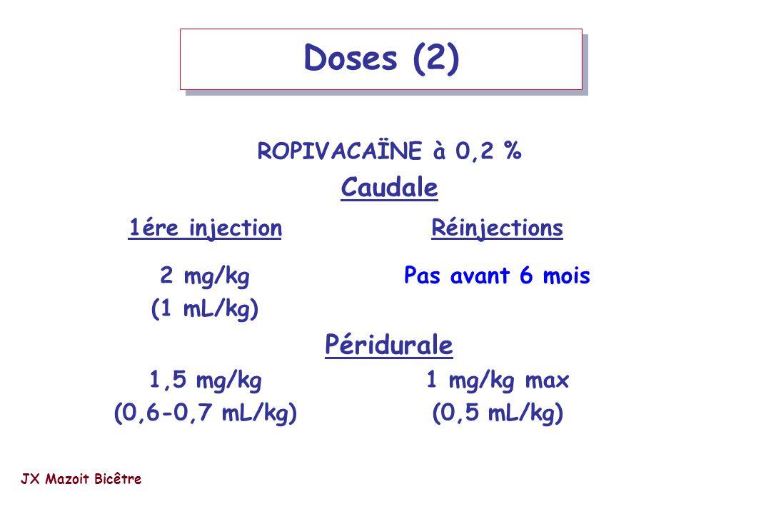 Doses (2) Caudale Péridurale ROPIVACAÏNE à 0,2 %