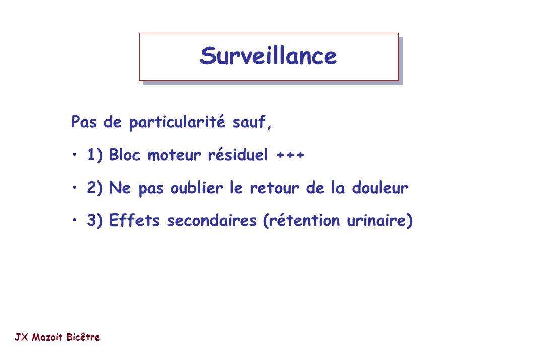 Surveillance Pas de particularité sauf, 1) Bloc moteur résiduel +++