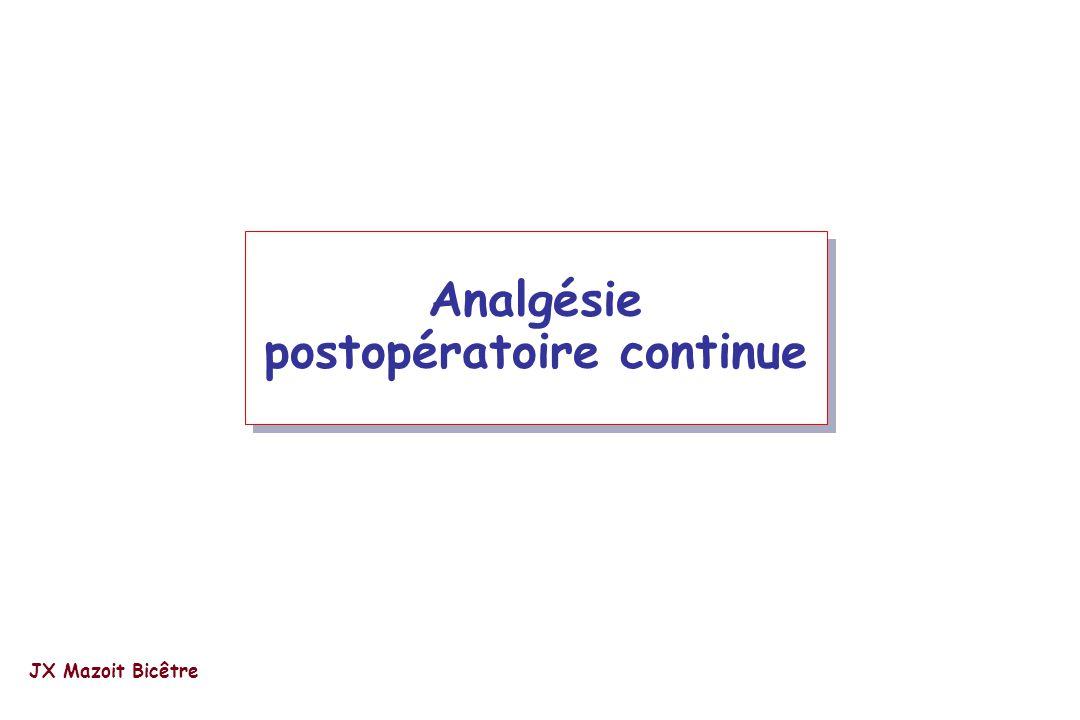 Analgésie postopératoire continue
