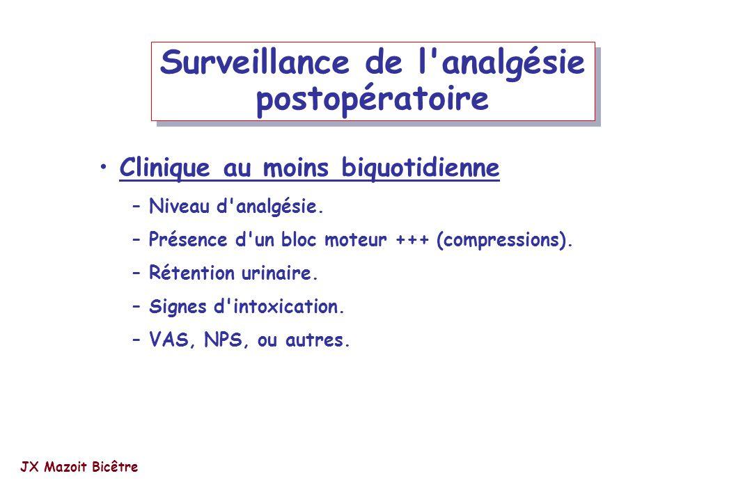 Surveillance de l analgésie postopératoire