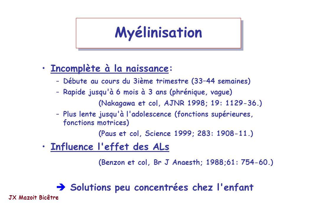 Myélinisation Incomplète à la naissance: Influence l effet des ALs