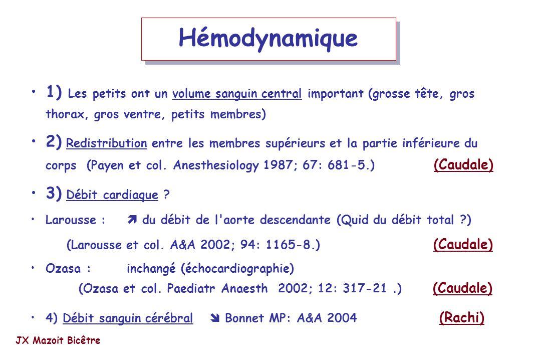 Hémodynamique 1) Les petits ont un volume sanguin central important (grosse tête, gros thorax, gros ventre, petits membres)