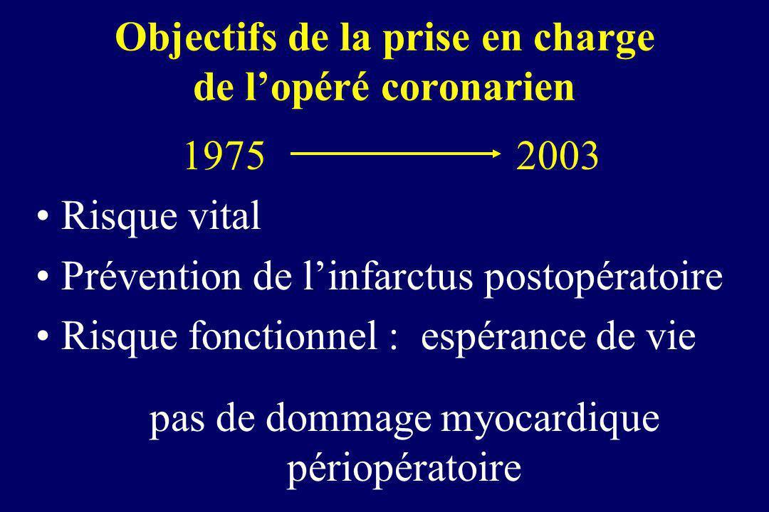 Objectifs de la prise en charge de l'opéré coronarien