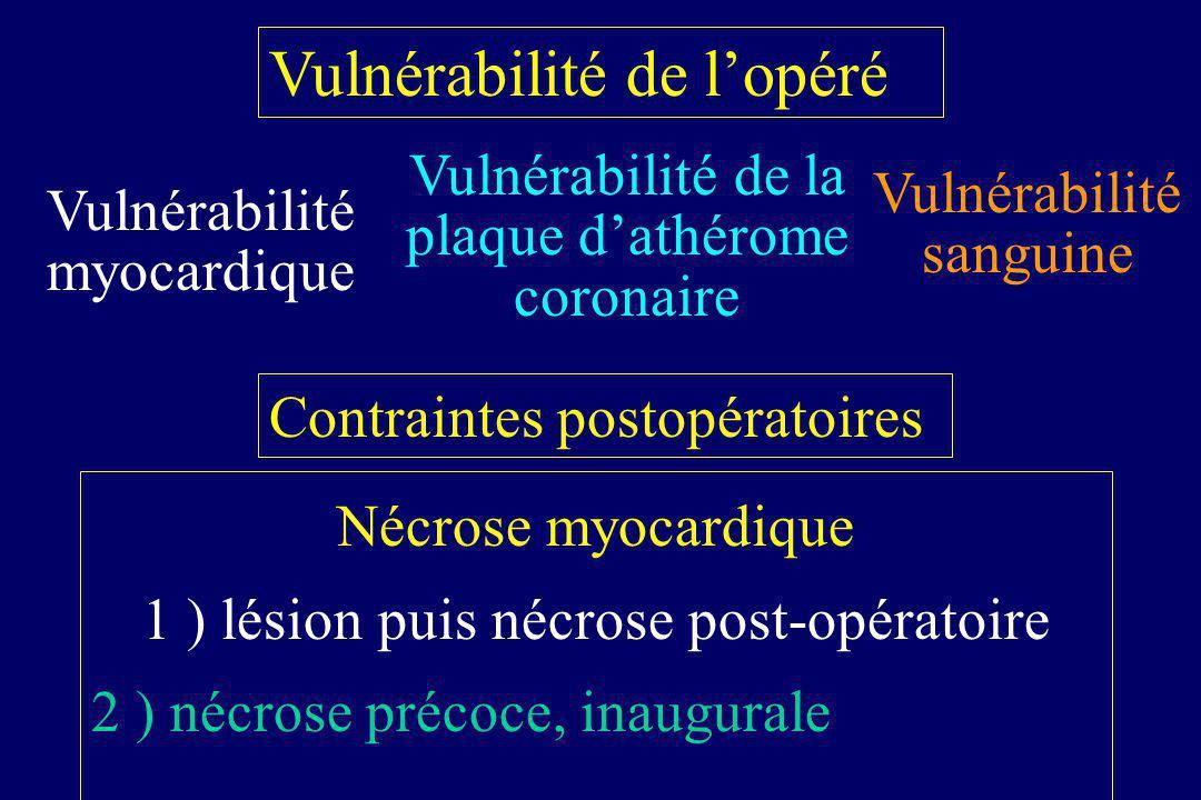 Vulnérabilité de l'opéré