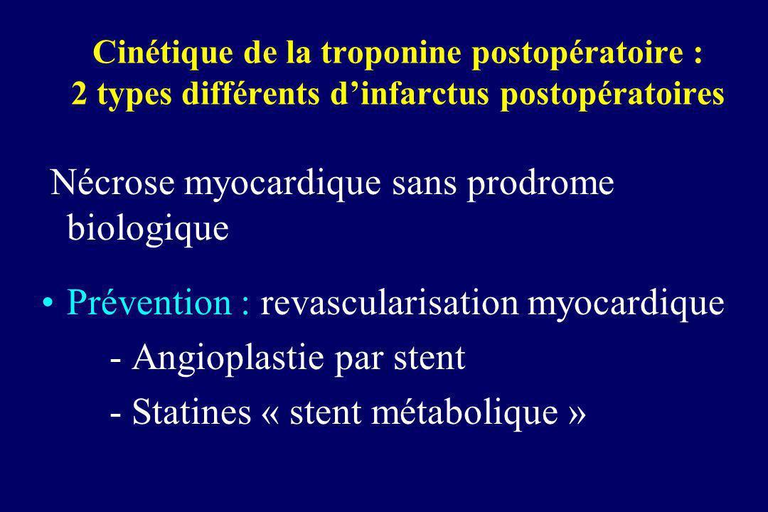 Nécrose myocardique sans prodrome biologique