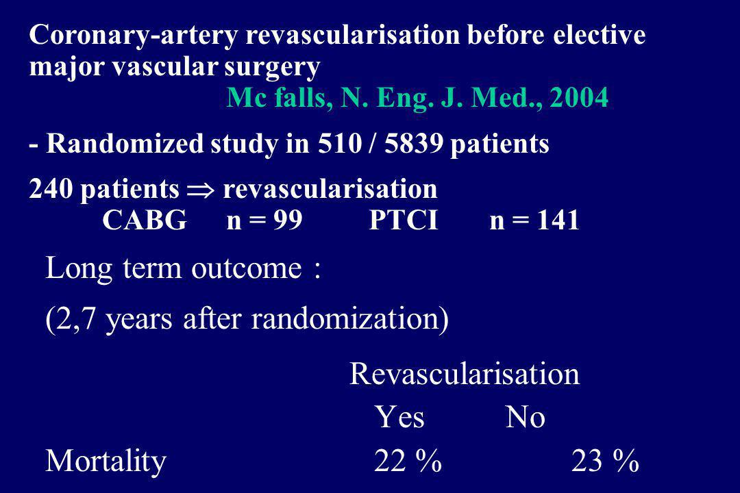 (2,7 years after randomization) Revascularisation Yes No