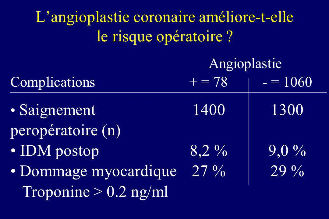 L'angioplastie coronaire améliore-t-elle le risque opératoire