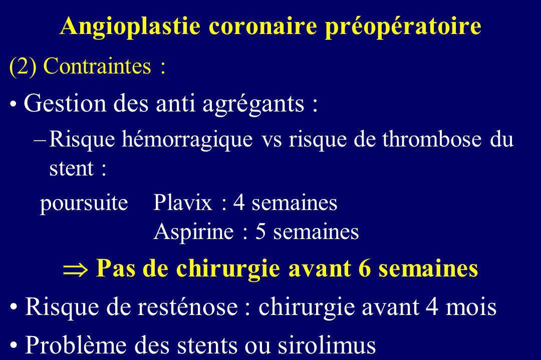 Angioplastie coronaire préopératoire