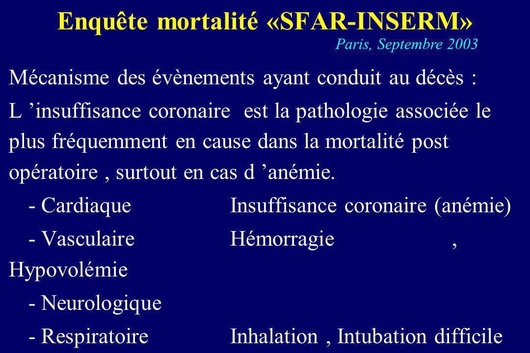 Enquête mortalité «SFAR-INSERM»