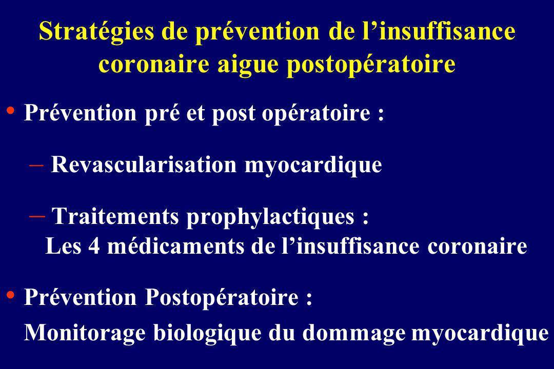 Stratégies de prévention de l'insuffisance coronaire aigue postopératoire