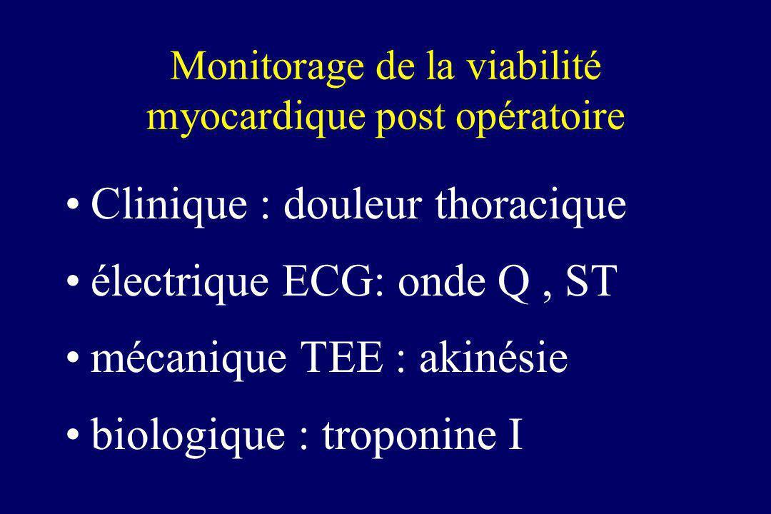 Monitorage de la viabilité myocardique post opératoire