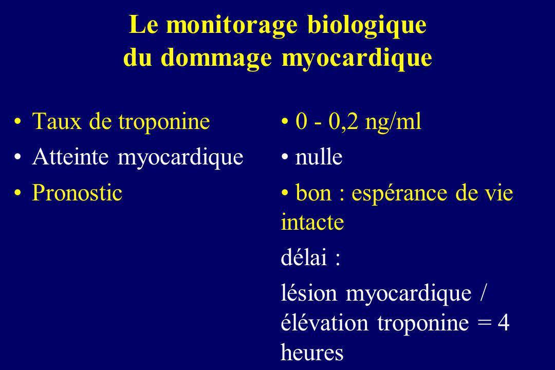Le monitorage biologique du dommage myocardique