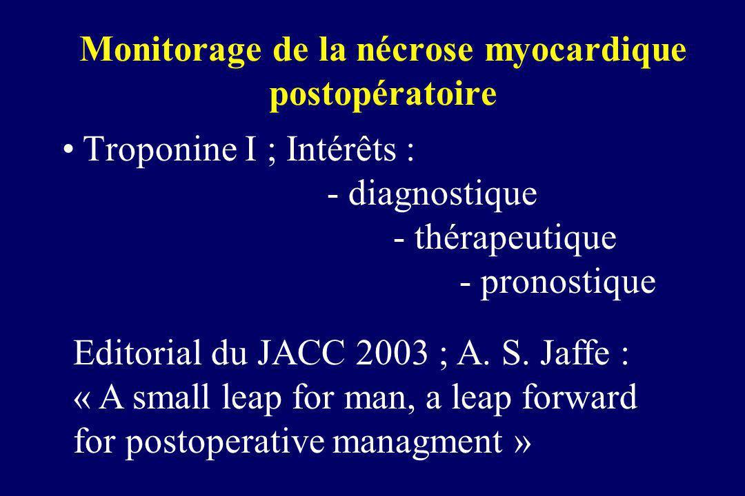 Monitorage de la nécrose myocardique postopératoire