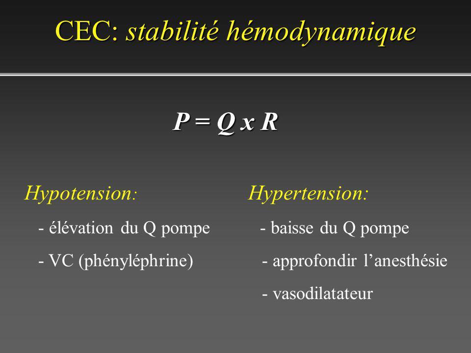 CEC: stabilité hémodynamique