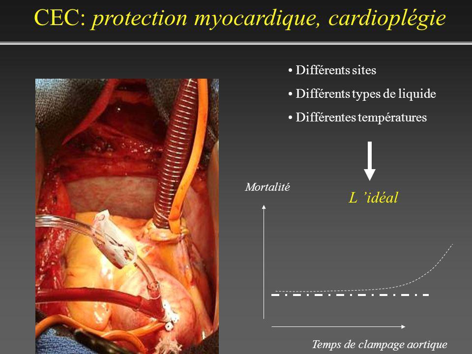 CEC: protection myocardique, cardioplégie