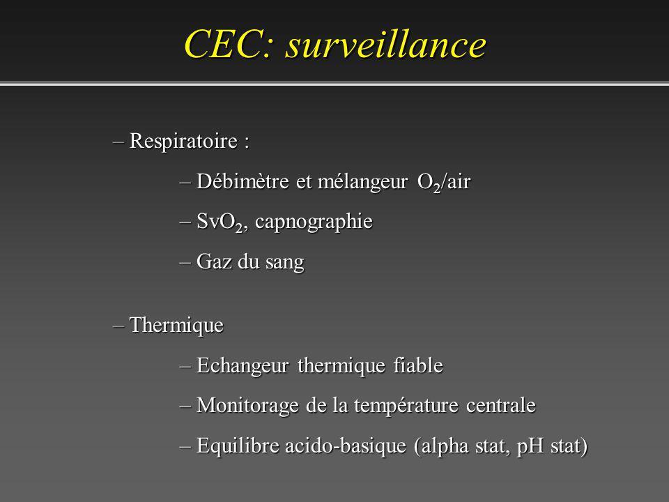 CEC: surveillance Respiratoire : Débimètre et mélangeur O2/air