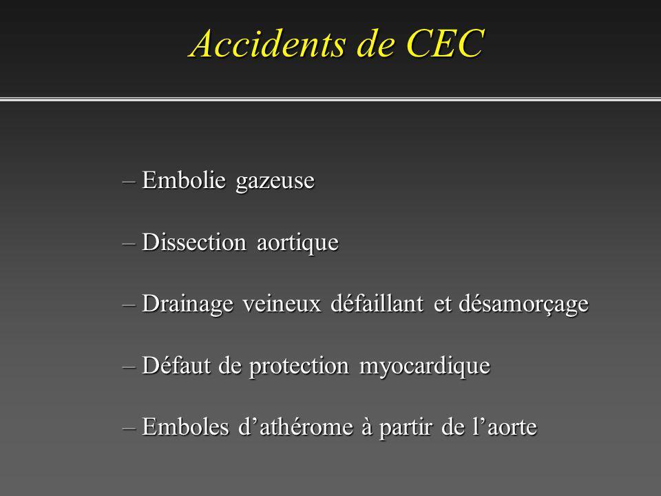 Accidents de CEC Embolie gazeuse Dissection aortique