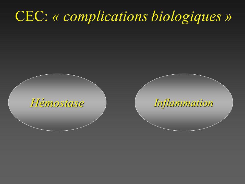 CEC: « complications biologiques »