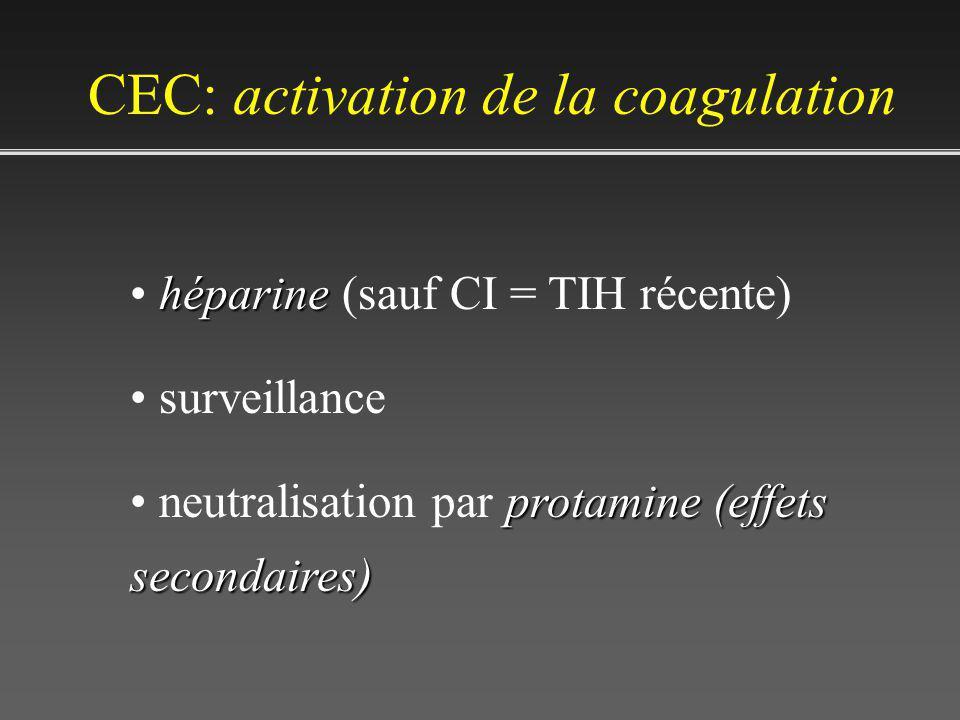 CEC: activation de la coagulation