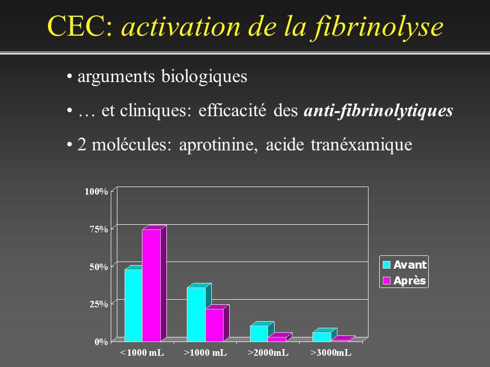 CEC: activation de la fibrinolyse
