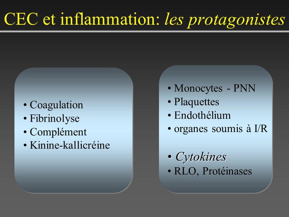 CEC et inflammation: les protagonistes