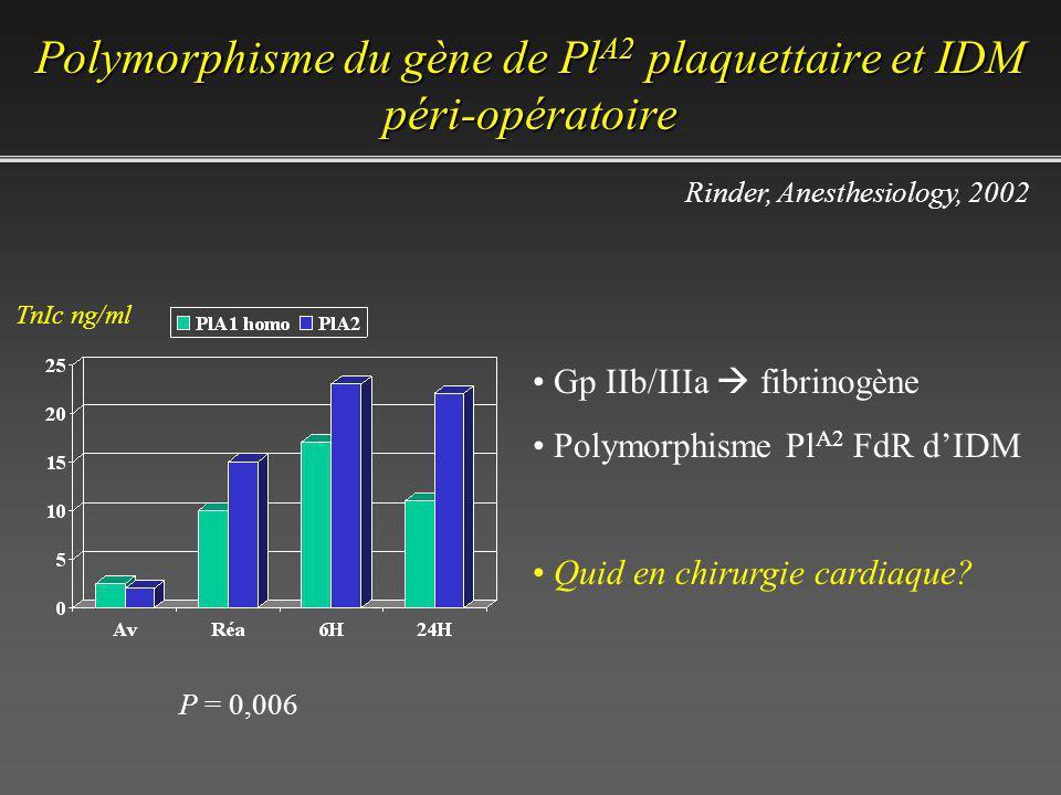 Polymorphisme du gène de PlA2 plaquettaire et IDM péri-opératoire