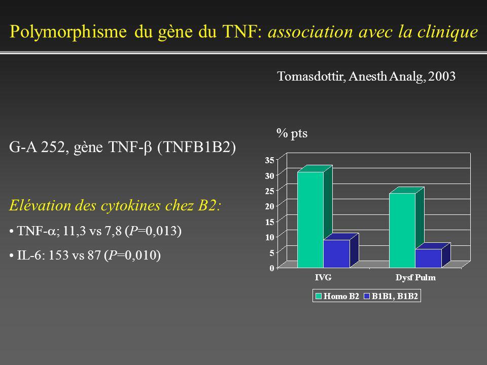 Polymorphisme du gène du TNF: association avec la clinique